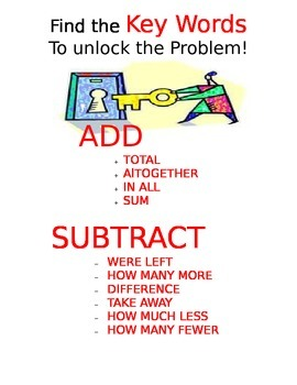 Key Words for Math Word Problems