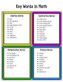 Key Words in Math