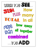 Key Words in Math Word Problems