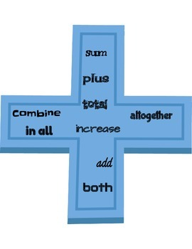 Key Words in Problem Solving
