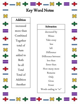 Key Words to Solve Math Problems Word Sort & Practice