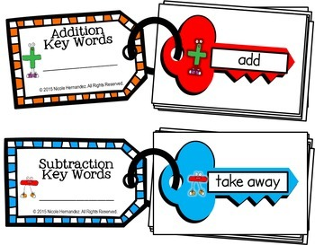 Problem Solving - {Key Words to Solve Math Problems}