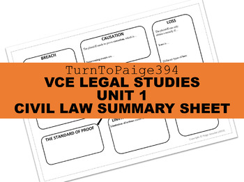 Key concepts of Civil Law Summary Sheet