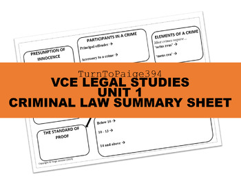 Key concepts of criminal law Summary Sheet