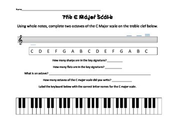 Key signature combination package