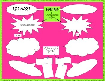 Key to Matter Concept Map