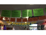 Key word classroom bunting: Treaty of Versailles/League of Nations/WWII