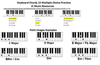 Keyboard Chords & Letters- Images and Multiple Choice