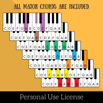 Keyboard Clip Art Set - Personal Use License