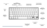 Keyboard - Color and Find the keys