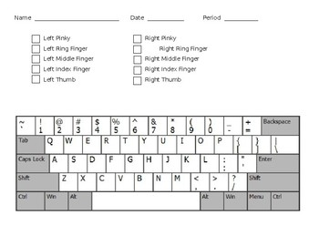 Keyboard Coloring Activity by Nikole