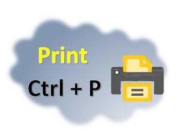 Keyboard Commands/ Shortcuts Comandos del Teclado Poster bilingual