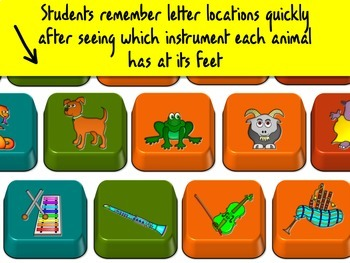 Large Keyboard Printable (With Toys, Animals, & Instruments to Aid Memorization)
