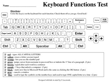 Keyboard Functions Test