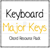 Keyboard Major Key Chord Cards