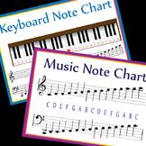 Keyboard Note Chart & Music Note Chart