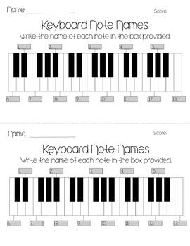 Keyboard Note Names Worksheet