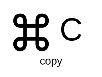 Keyboard Shortcut Alphabet for Mac (PowerPoint)