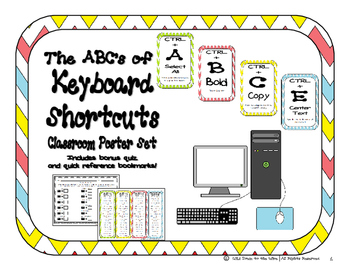 Classroom Poster Set - Keyboard Shortcuts