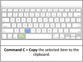 Keyboarding Shortcut Cards (Mac)