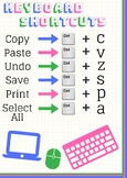 Keyboard Shortcuts Poster