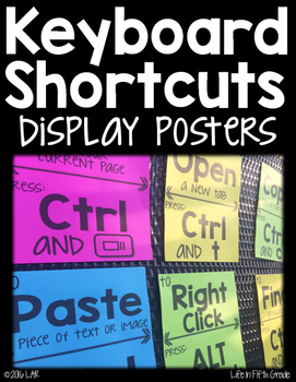 Keyboard Shortcuts Display Posters