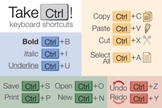 Keyboard Shortcuts Poster (Control Key) for Windows
