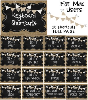 Keyboard Shortcut Posters for Mac Users - Burlap themed