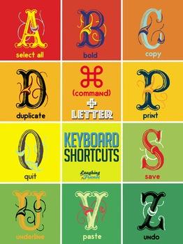 Keyboard Shortcuts (Mac) Tech. Poster (Digital Version)