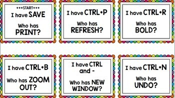 Keyboard Shortcuts - Technology in the Classroom - Unit 2 - I Have, Who Has