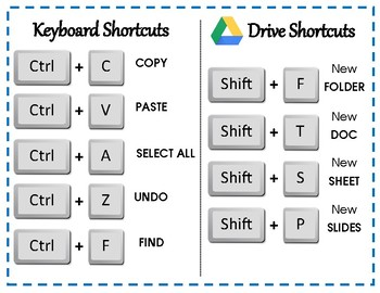 Keyboard Shortcuts and Google Apps Visuals for Chromebooks