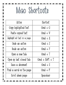 Keyboard Shortcuts for Students