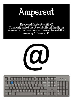 Keyboard Symbols, Definitions and Locations