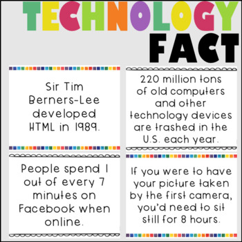 Keyboard and Technology Fact of the Week Bundle