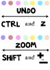 Keyboard shortcut mini posters