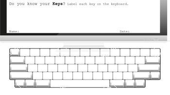 Keyboard test.