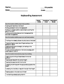 Keyboarding Assessment Rubric