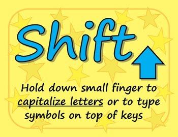Keyboarding - Basic Keys Poster Set