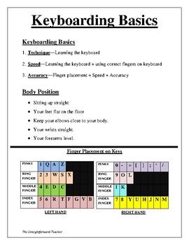 Keyboarding-Basics