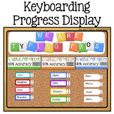 Keyboarding Display or Bulletin Board