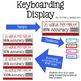 Keyboarding Display or Bulletin Board