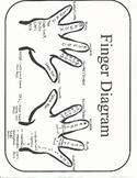 Keyboarding- Finger Diagram