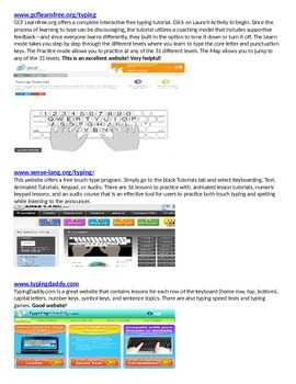 Keyboarding- Helpful Websites for Learning to Type