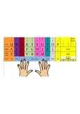 Smartboard -- Lesson_Typing by Color