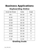 Keyboarding Online Grading Scale