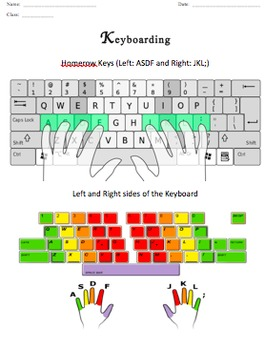 Keyboarding Package