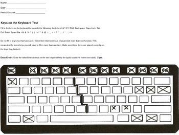Keyboarding- Typing- Keys on the Keyboard/Blank Keyboard Test