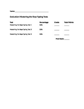Keyboarding- Typing- Mastering the Keys Typing Tests- 3 w/ Evaluation Sheets