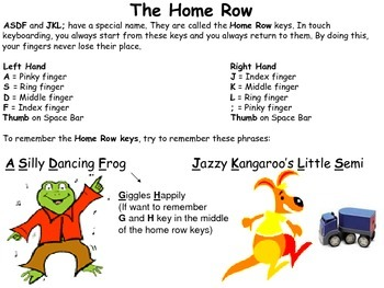 Keyboarding-Typing- The Home Row
