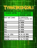 Keyboarding Typing WPM Standards Chart 2nd Grade to Adult